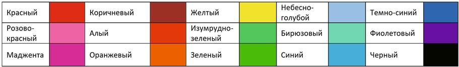 Термохромные пигменты